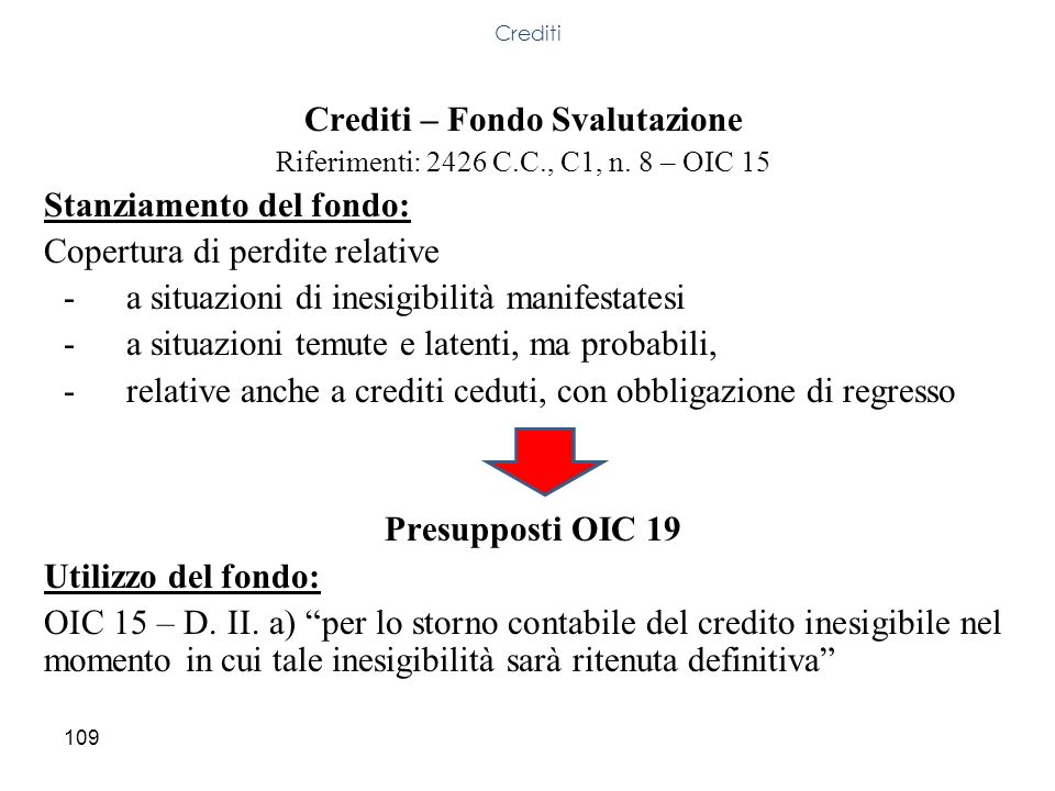 Crediti – Fondo Svalutazione