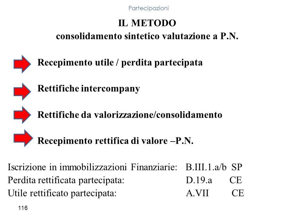 consolidamento sintetico valutazione a P.N.
