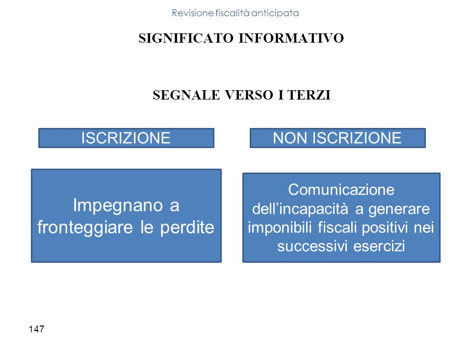 Revisione fiscalità anticipata