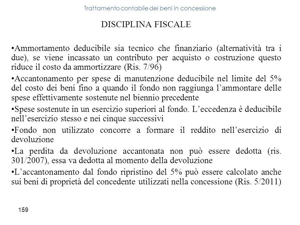 Trattamento contabile dei beni in concessione