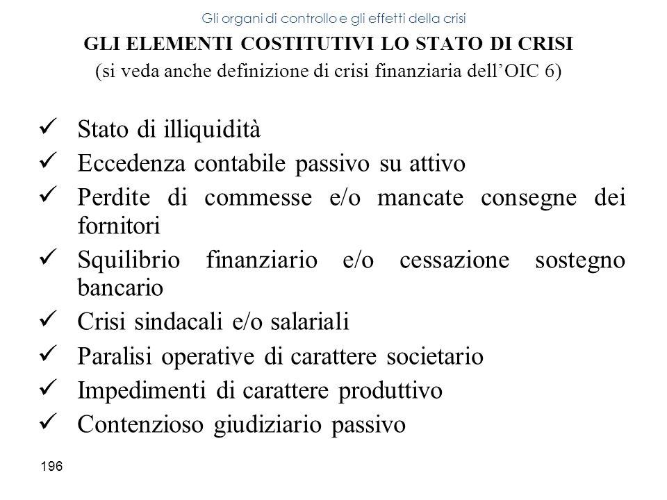Gli organi di controllo e gli effetti della crisi