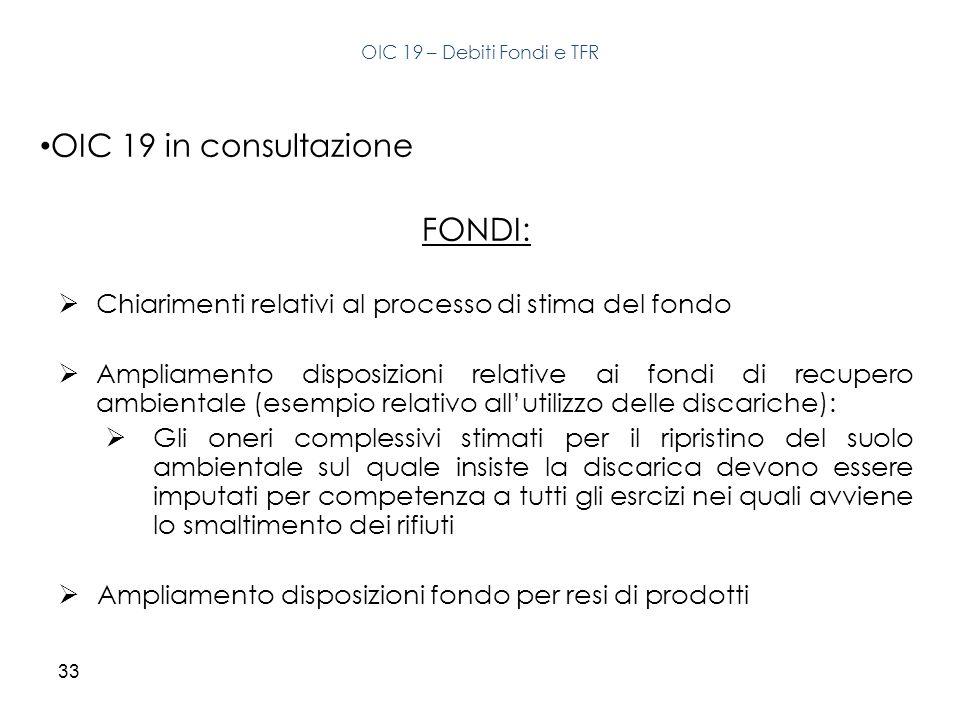 OIC 19 in consultazione FONDI: