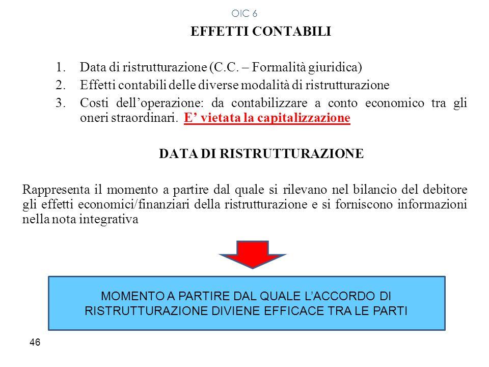 DATA DI RISTRUTTURAZIONE
