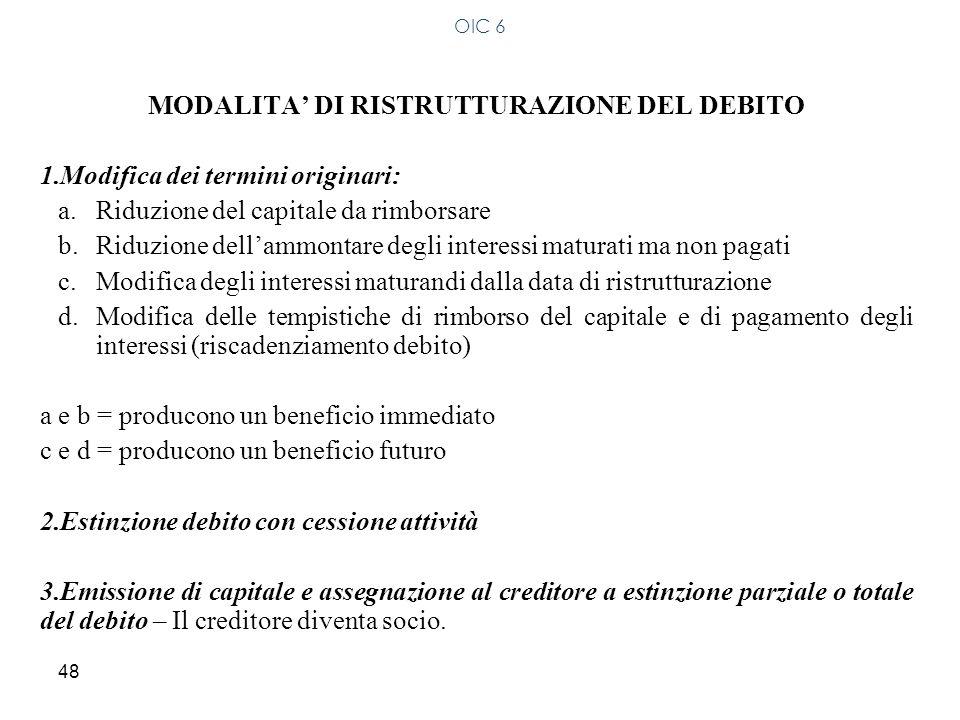 MODALITA' DI RISTRUTTURAZIONE DEL DEBITO
