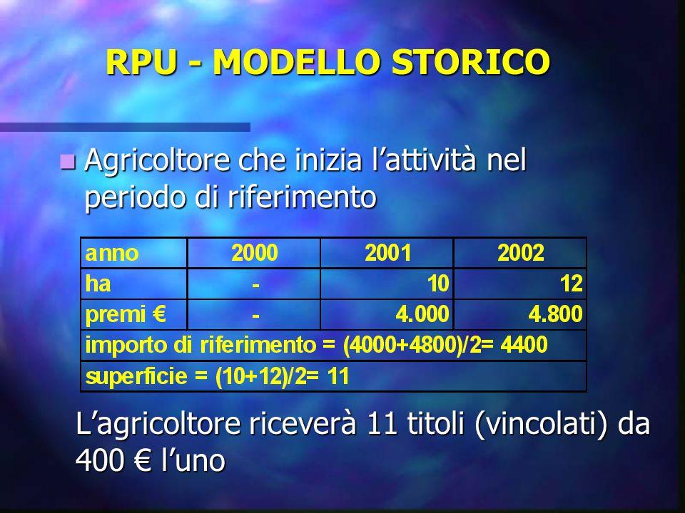 RPU - MODELLO STORICO Agricoltore che inizia l'attività nel periodo di riferimento.