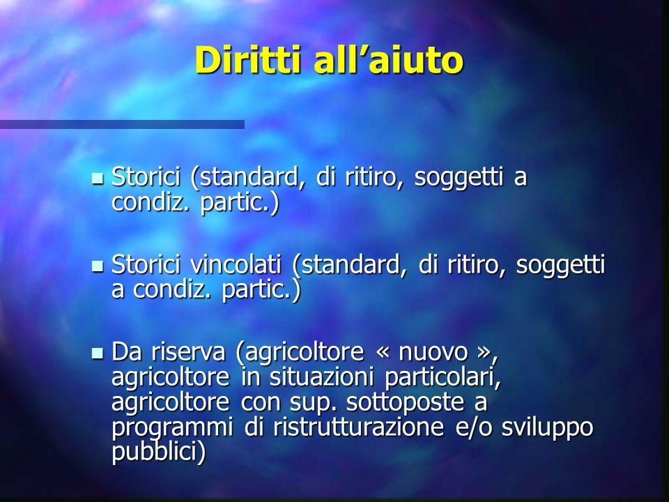 Diritti all'aiuto Storici (standard, di ritiro, soggetti a condiz. partic.) Storici vincolati (standard, di ritiro, soggetti a condiz. partic.)