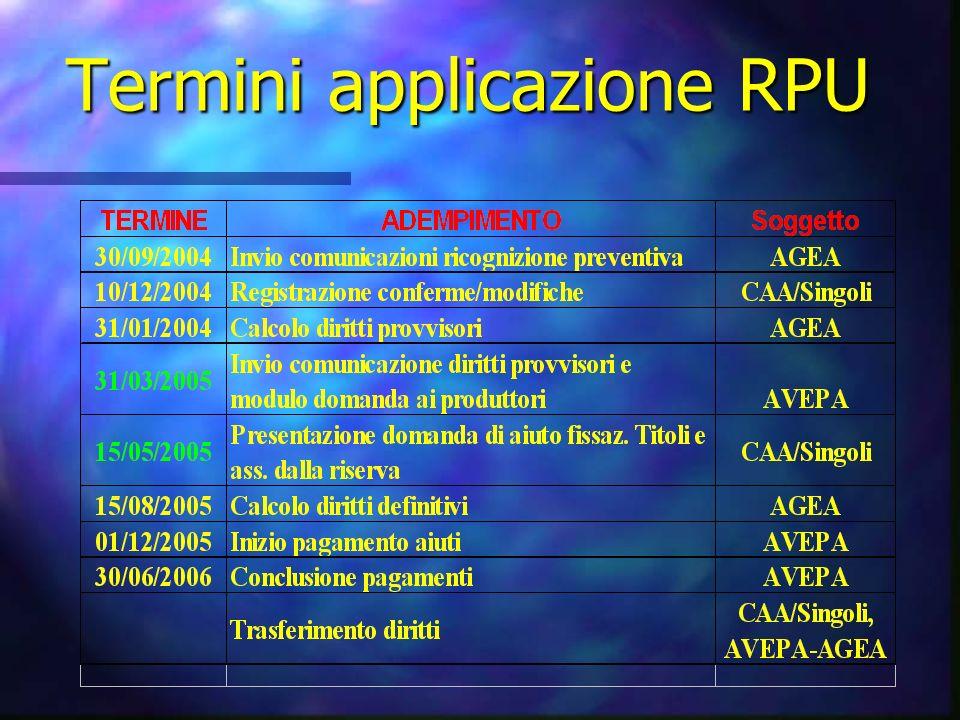 Termini applicazione RPU