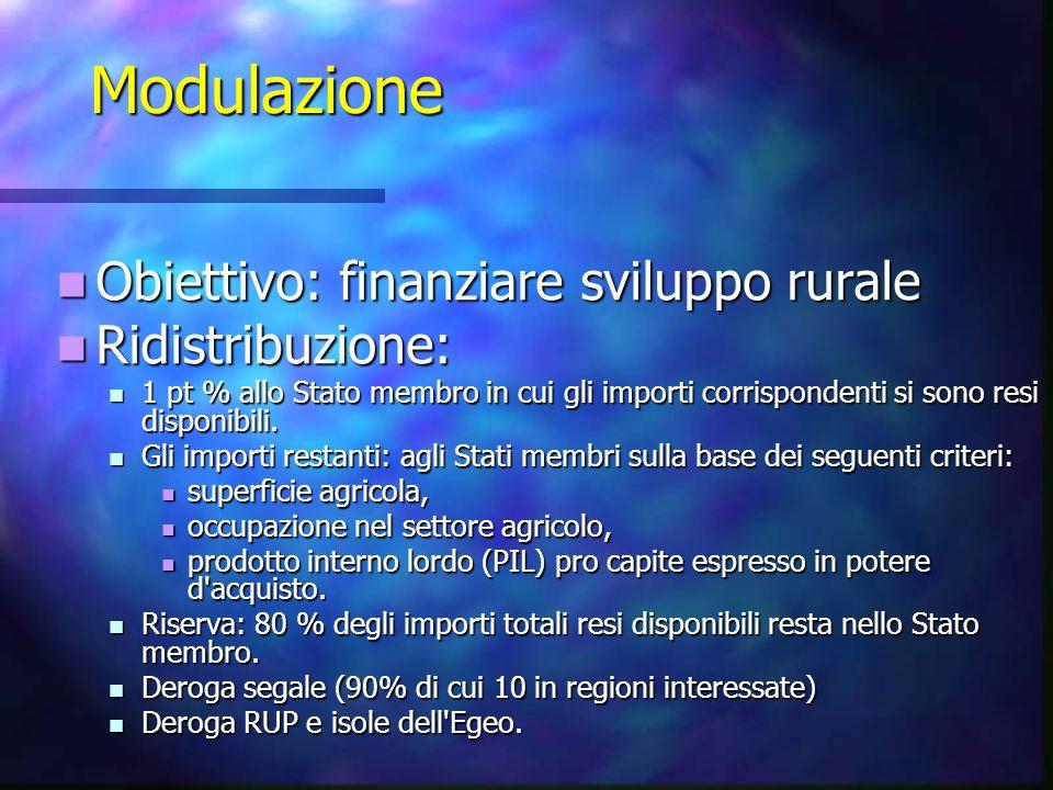 Modulazione Obiettivo: finanziare sviluppo rurale Ridistribuzione:
