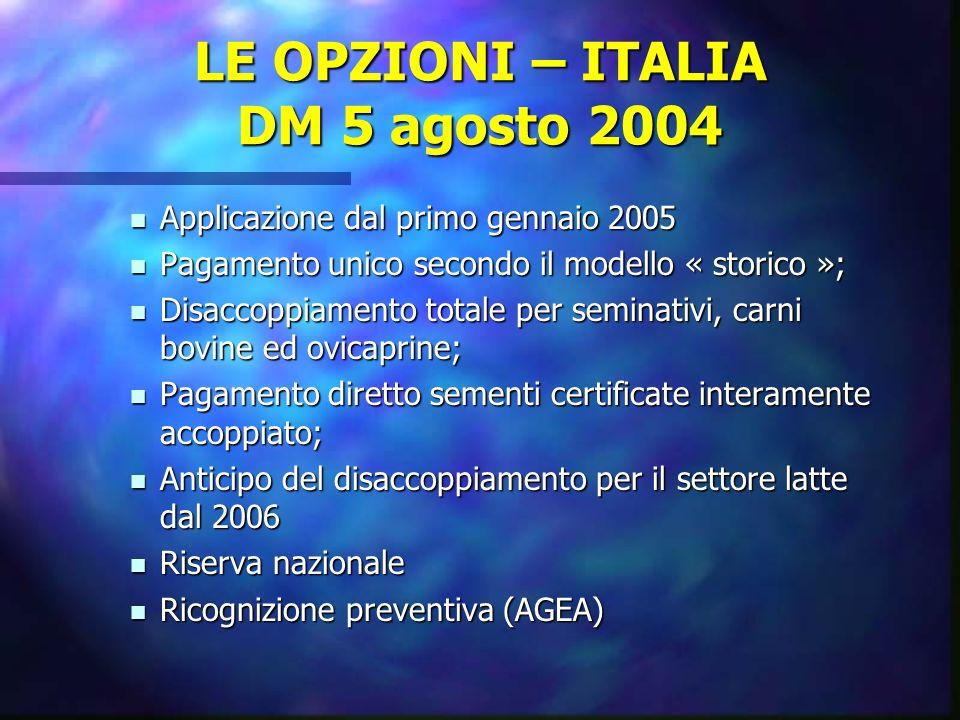 LE OPZIONI – ITALIA DM 5 agosto 2004