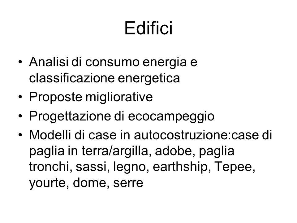Edifici Analisi di consumo energia e classificazione energetica