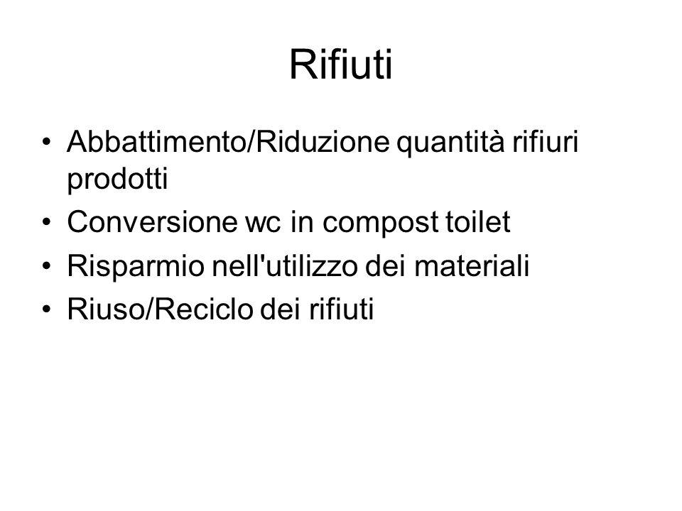 Rifiuti Abbattimento/Riduzione quantità rifiuri prodotti