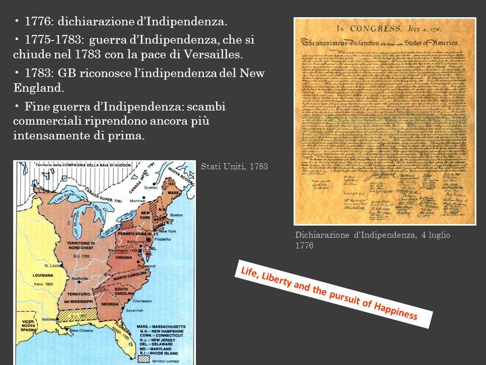 1776: dichiarazione d'Indipendenza.
