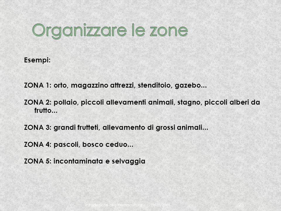 Organizzare le zone Esempi:
