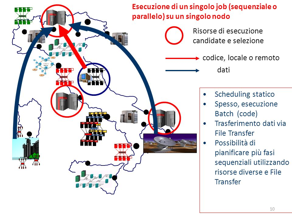 Risorse di esecuzione candidate e selezione