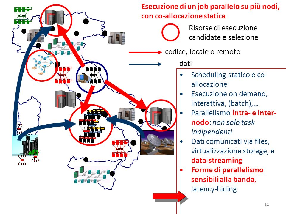 Esecuzione di un job parallelo su più nodi, con co-allocazione statica
