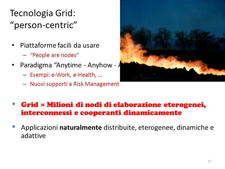 Tecnologia Grid: person-centric