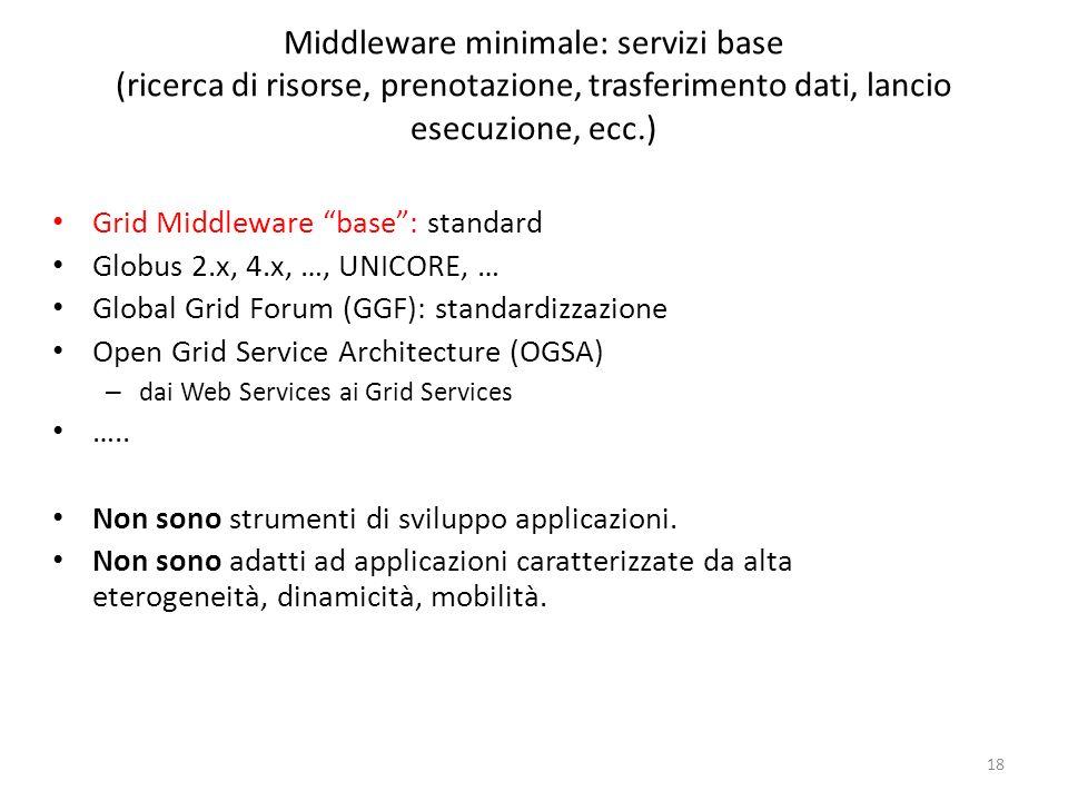 Middleware minimale: servizi base (ricerca di risorse, prenotazione, trasferimento dati, lancio esecuzione, ecc.)
