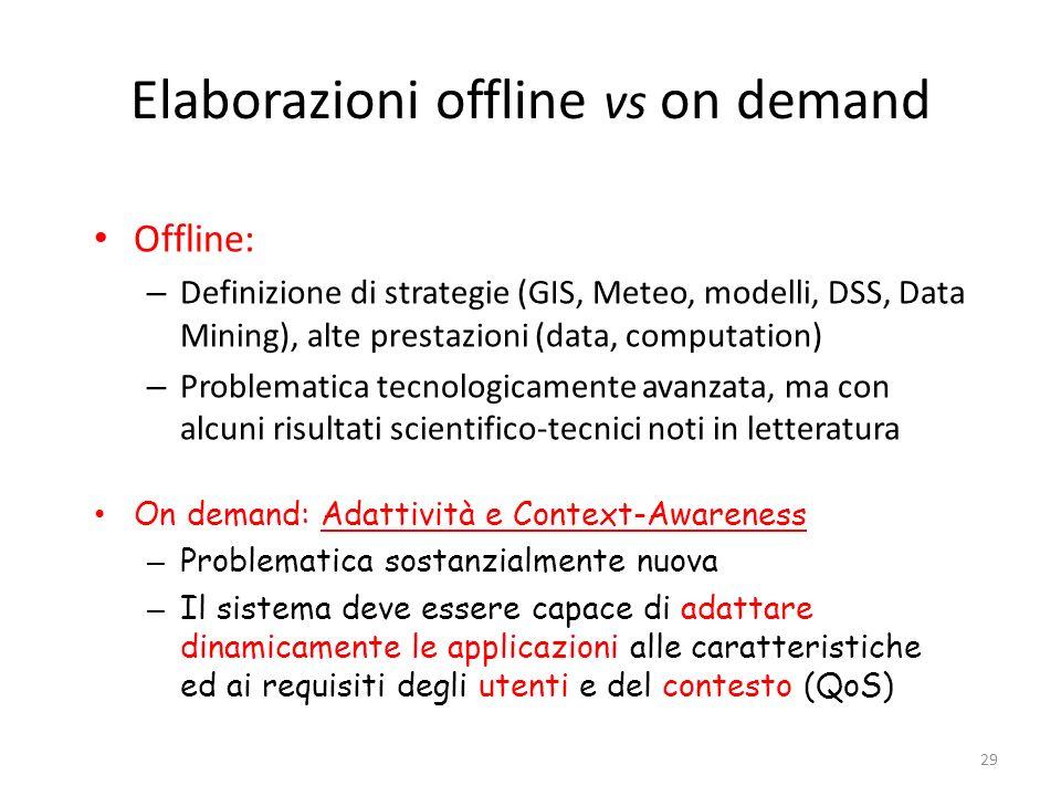 Elaborazioni offline vs on demand