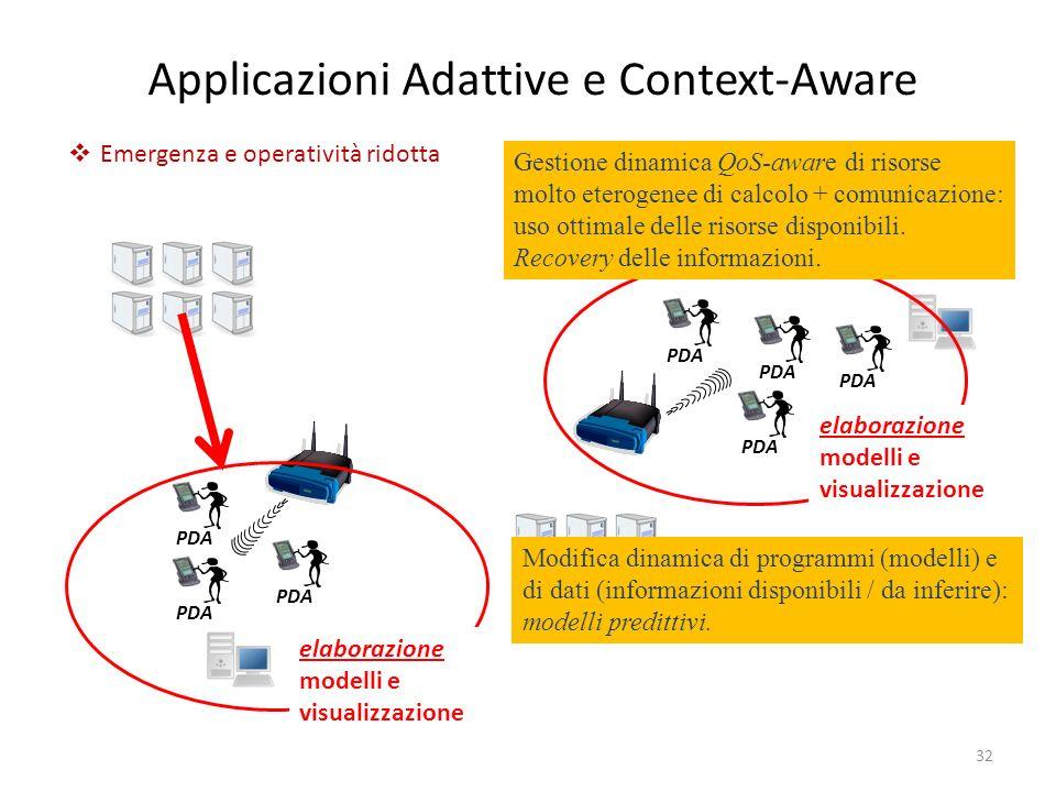 Applicazioni Adattive e Context-Aware