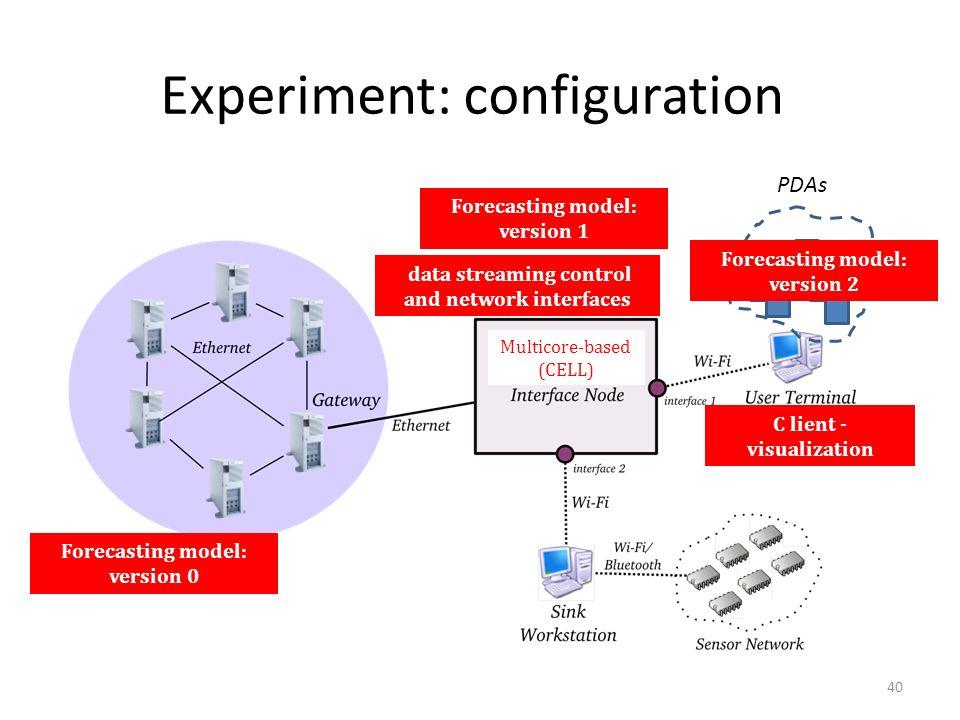 Experiment: configuration