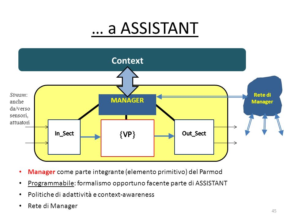 … a ASSISTANT Context VP MANAGER