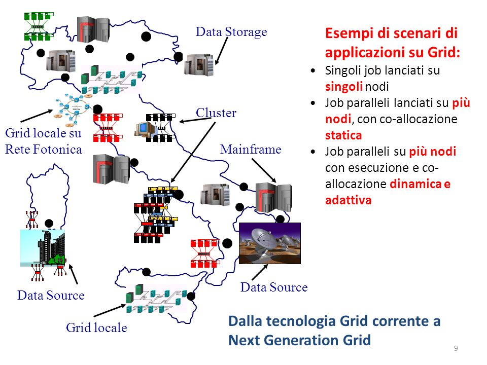 Dalla tecnologia Grid corrente a Next Generation Grid