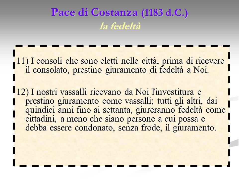 Pace di Costanza (1183 d.C.) la fedeltà