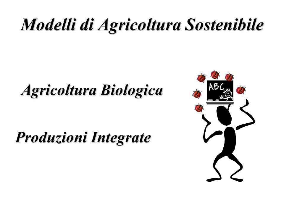 Modelli di Agricoltura Sostenibile