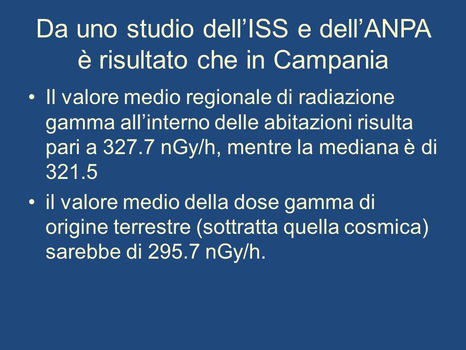 Da uno studio dell'ISS e dell'ANPA è risultato che in Campania