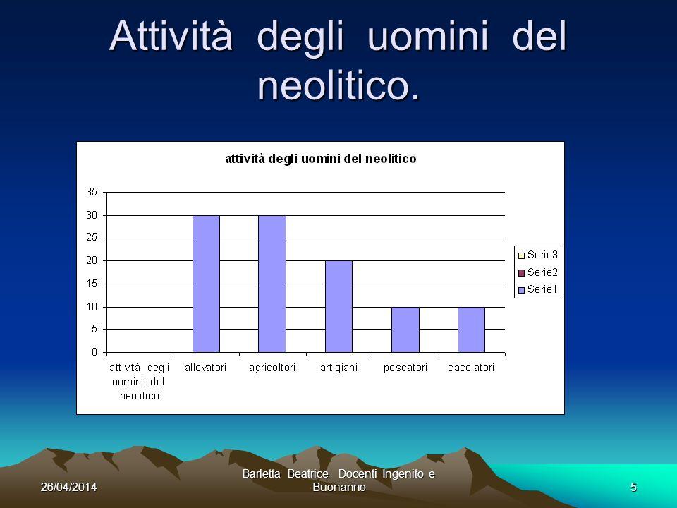 Attività degli uomini del neolitico.