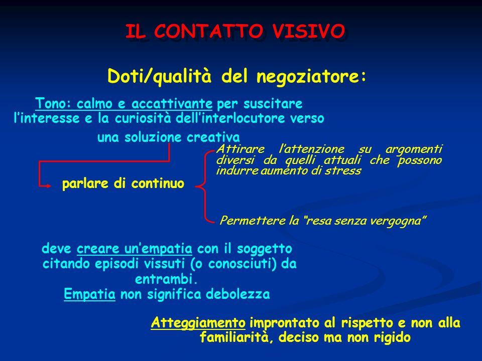 IL CONTATTO VISIVO Doti/qualità del negoziatore: