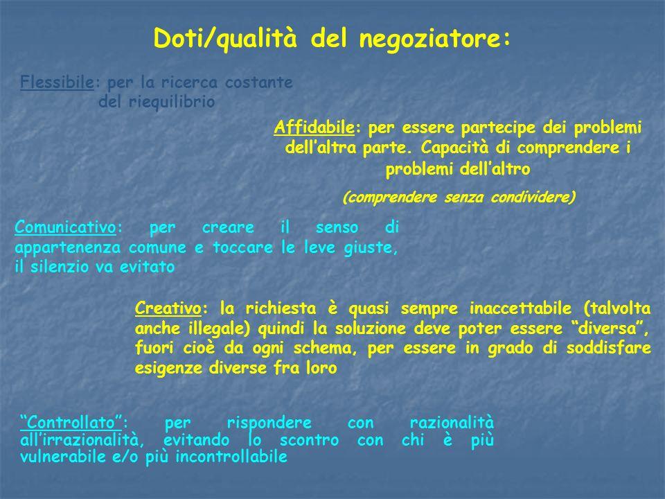 Doti/qualità del negoziatore: