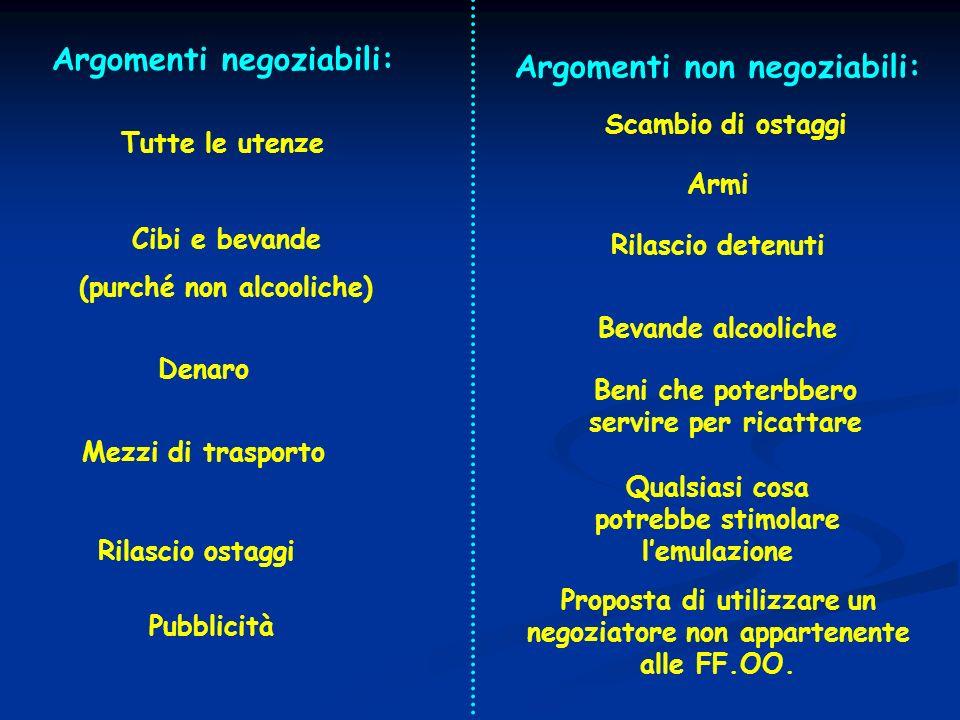Argomenti negoziabili: Argomenti non negoziabili: