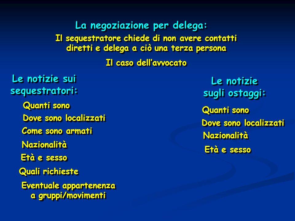 La negoziazione per delega: