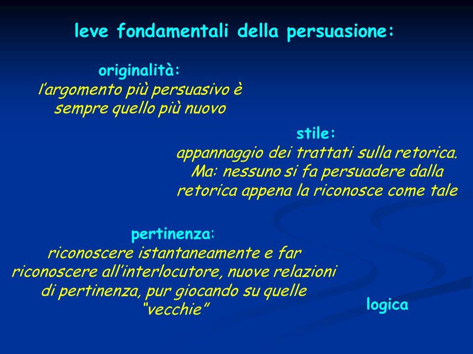 leve fondamentali della persuasione: