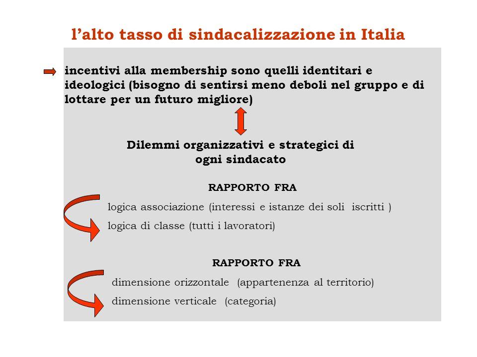 l'alto tasso di sindacalizzazione in Italia