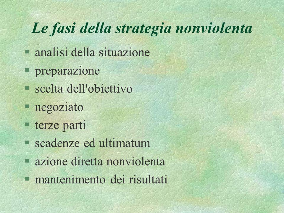 Le fasi della strategia nonviolenta