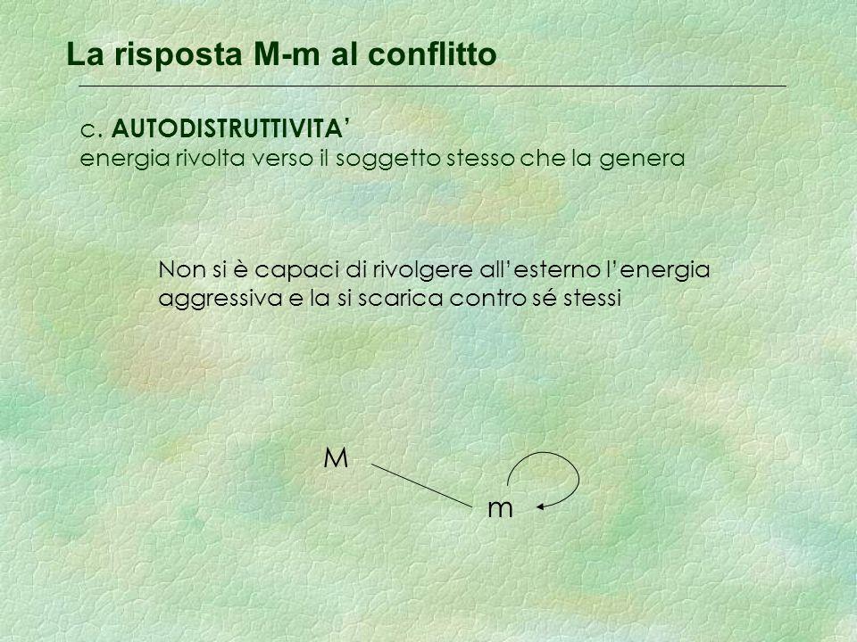 La risposta M-m al conflitto