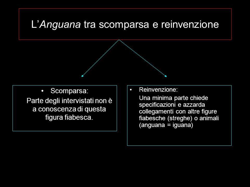 L'Anguana tra scomparsa e reinvenzione