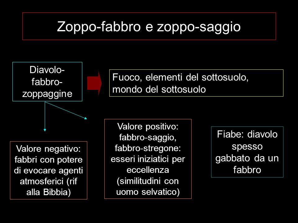 Zoppo-fabbro e zoppo-saggio