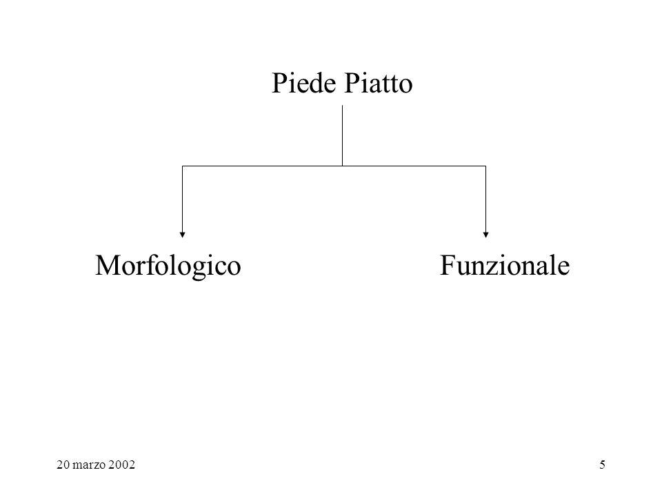 Piede Piatto Morfologico Funzionale 20 marzo 2002