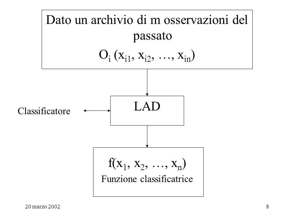 Dato un archivio di m osservazioni del passato Oi (xi1, xi2, …, xin)