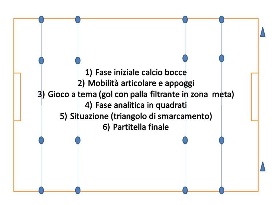 Fase iniziale calcio bocce Mobilità articolare e appoggi
