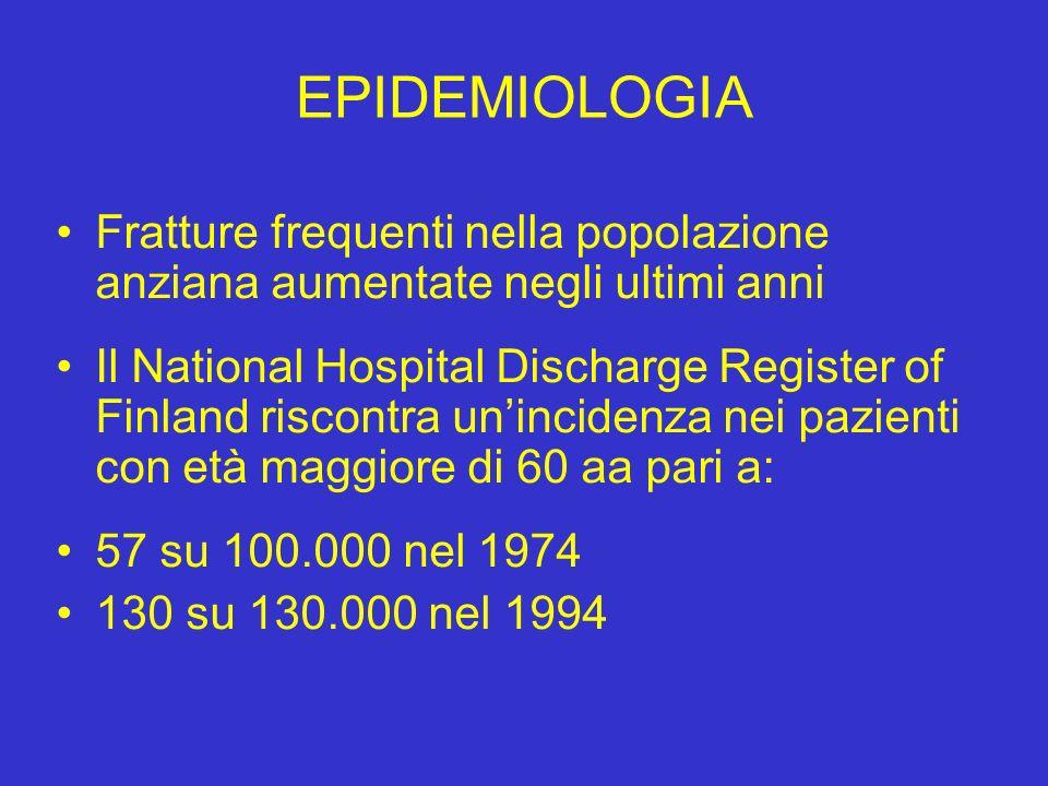 EPIDEMIOLOGIA Fratture frequenti nella popolazione anziana aumentate negli ultimi anni.