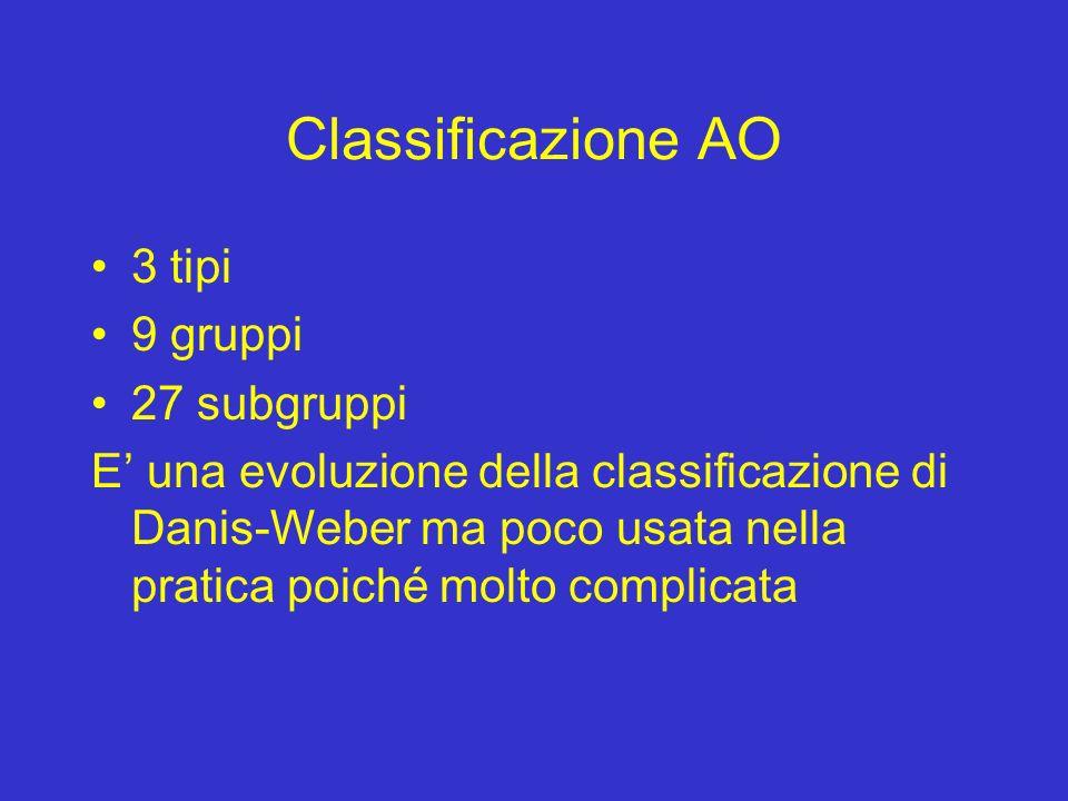 Classificazione AO 3 tipi 9 gruppi 27 subgruppi