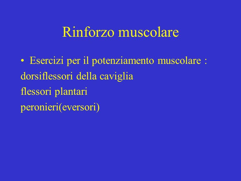 Rinforzo muscolare Esercizi per il potenziamento muscolare :