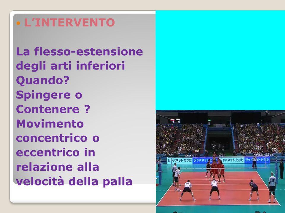 L'INTERVENTO La flesso-estensione. degli arti inferiori. Quando Spingere o. Contenere Movimento.