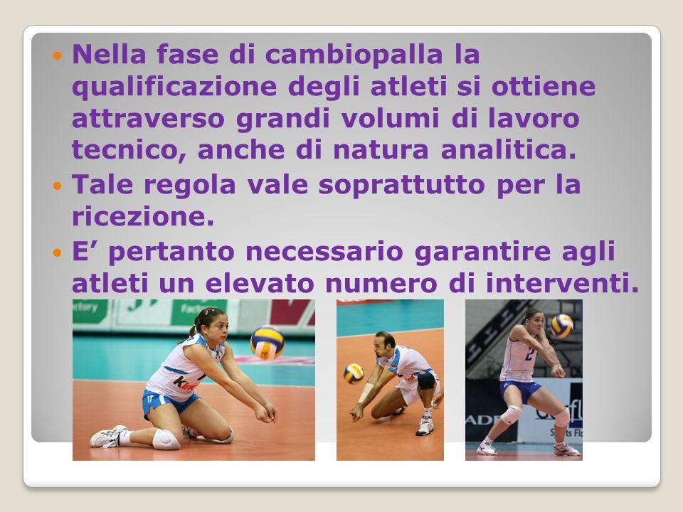 Nella fase di cambiopalla la qualificazione degli atleti si ottiene attraverso grandi volumi di lavoro tecnico, anche di natura analitica.
