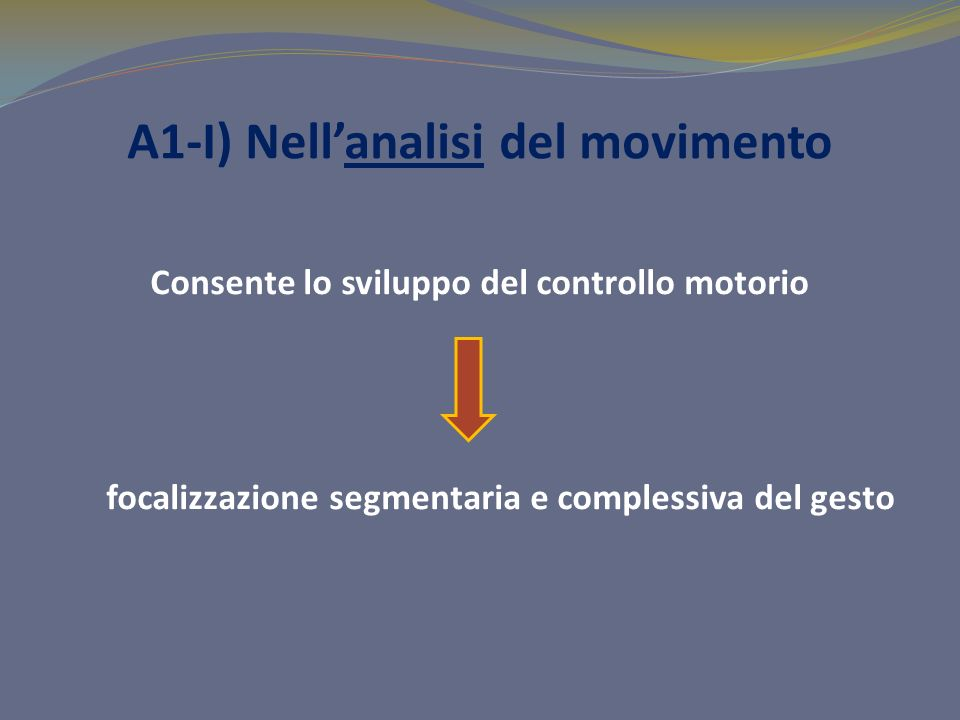A1-I) Nell'analisi del movimento