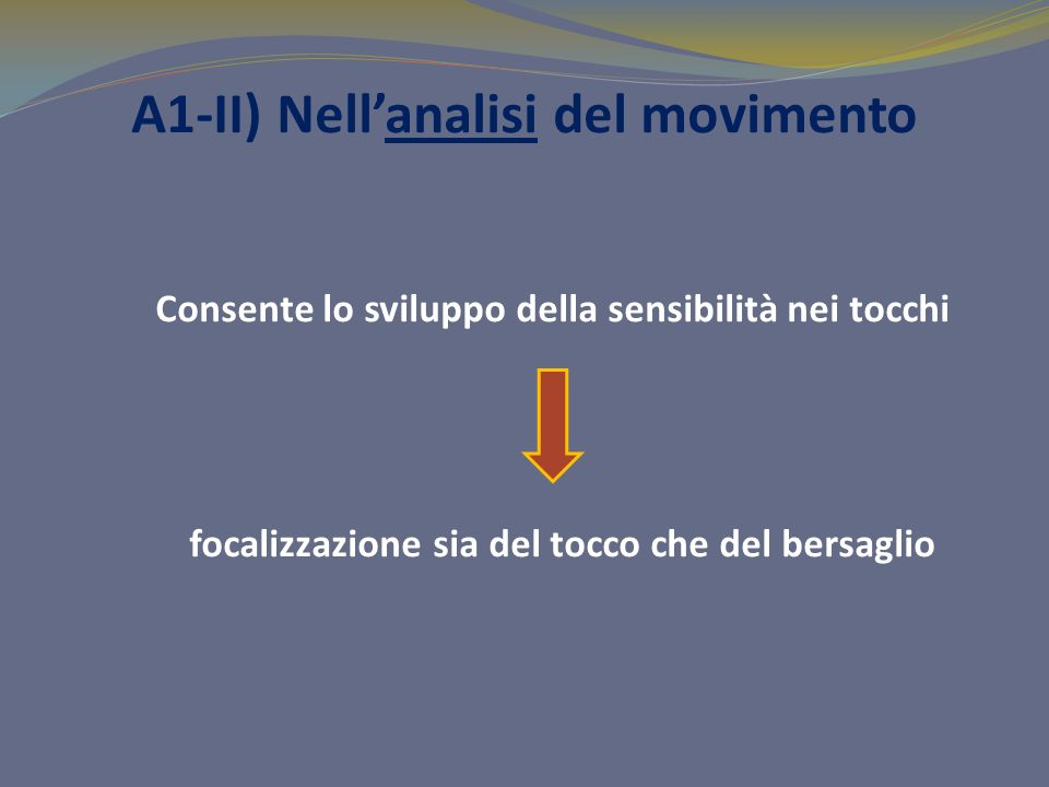A1-II) Nell'analisi del movimento